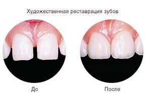 «Денталика», стоматология фото 15