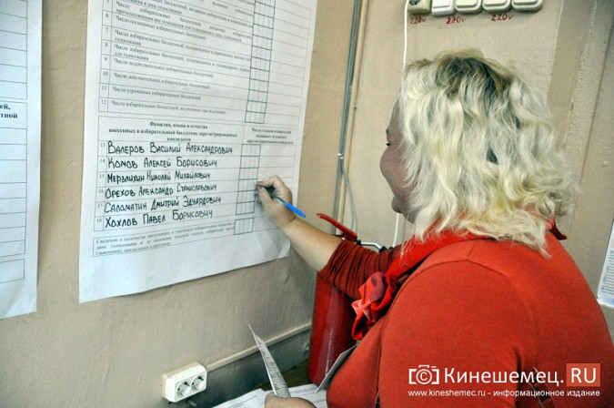 Избирательная комиссия подвела итоги голосования в Ивановской области фото 7
