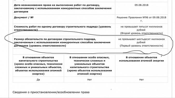 К московским строителям детского сада в Кинешме есть вопросы фото 5