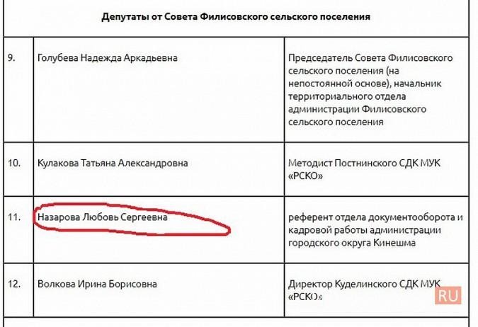 Мэр Кинешмы взял себе в референты родниковского депутата фото 5