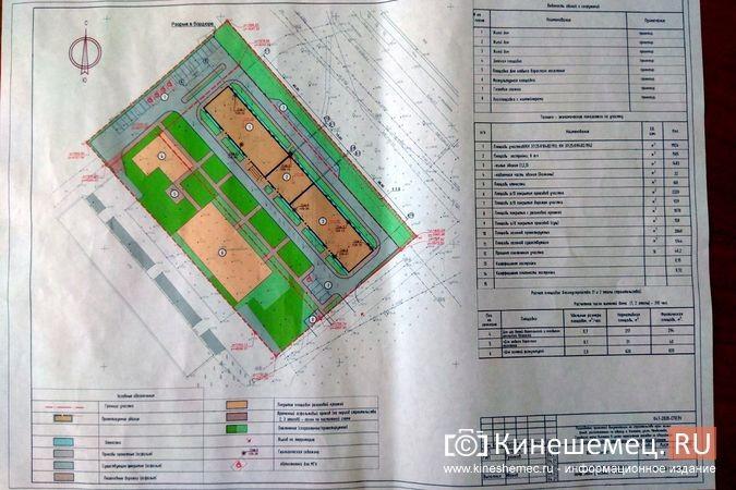 Администрация прокомментировала будущую застройку «зеленой зоны» у Ванцетти, 44 фото 6