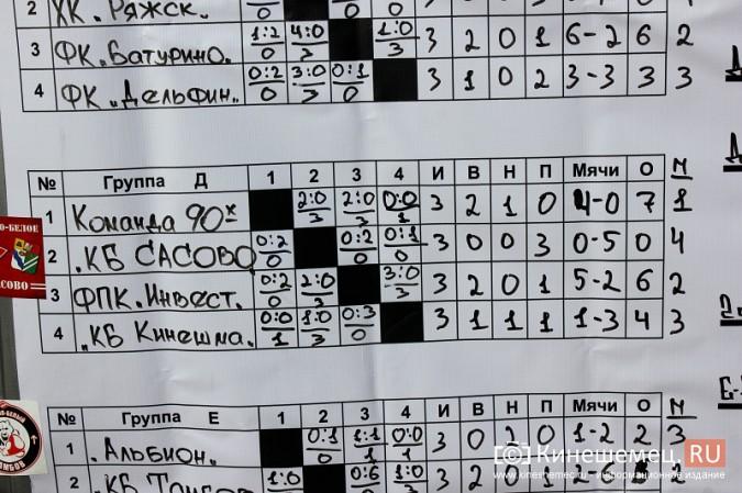 Партия Жириновского помогла кинешемским футболистам съездить на турнир в Рязань фото 15