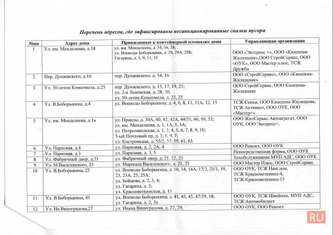 Мэрия Кинешмы пообещала убрать весь мусор после субботников до 23 мая фото 13