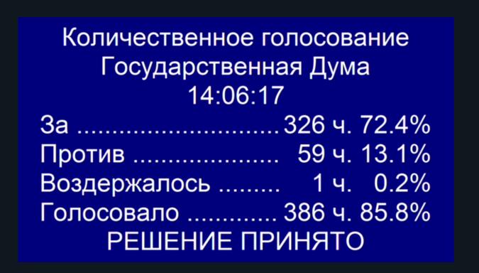 Пенсионную реформу во втором чтении в Госдуме поддержала только «Единая Россия» фото 2