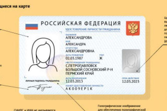 Правительство обсуждает замену бумажных паспортов на электронные фото 2